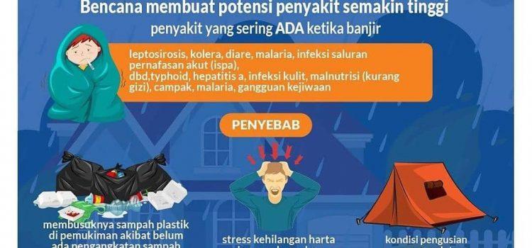 Informasi dalam Menghadapi Bencana